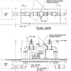 Irrigation Backflow Preventer Diagram Redarc Wiring Diagrams Prevention Assembly Installation- Pinecrest