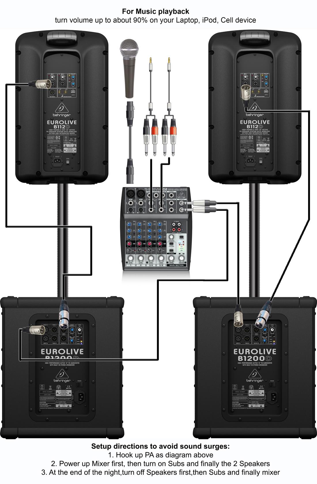 pa setup diagram kawasaki bayou 250 carburetor wedding rentals abbotsford rent sound systems dj