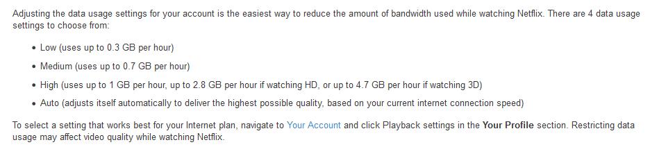 Data Usage Netflix