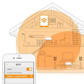 Zyxel Multy X, Our Pick for Best Whole Home Wi-Fi Router for