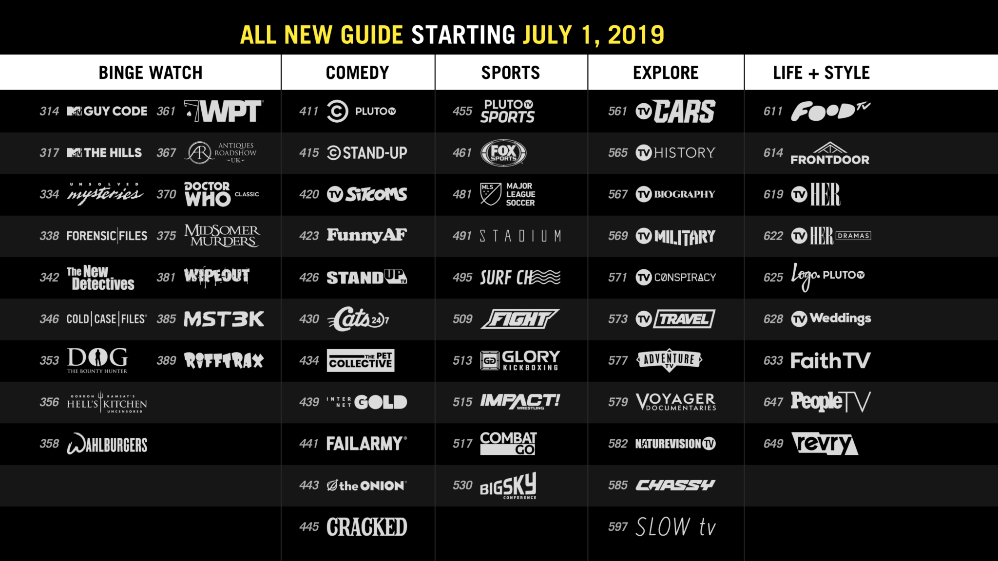 photo about Printable Directv Now Channel Guide referred to as Pluto Tv set Will Be Rearranging Their Channel Lineup upon Monday