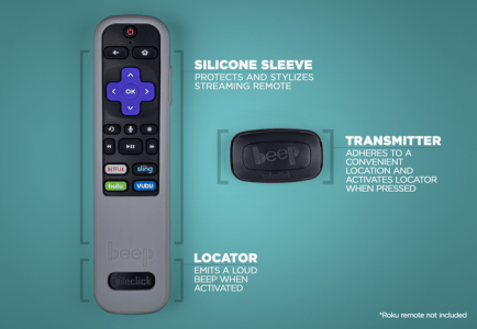 Sideclick Introduces the New Beep Accessory to Find Lost