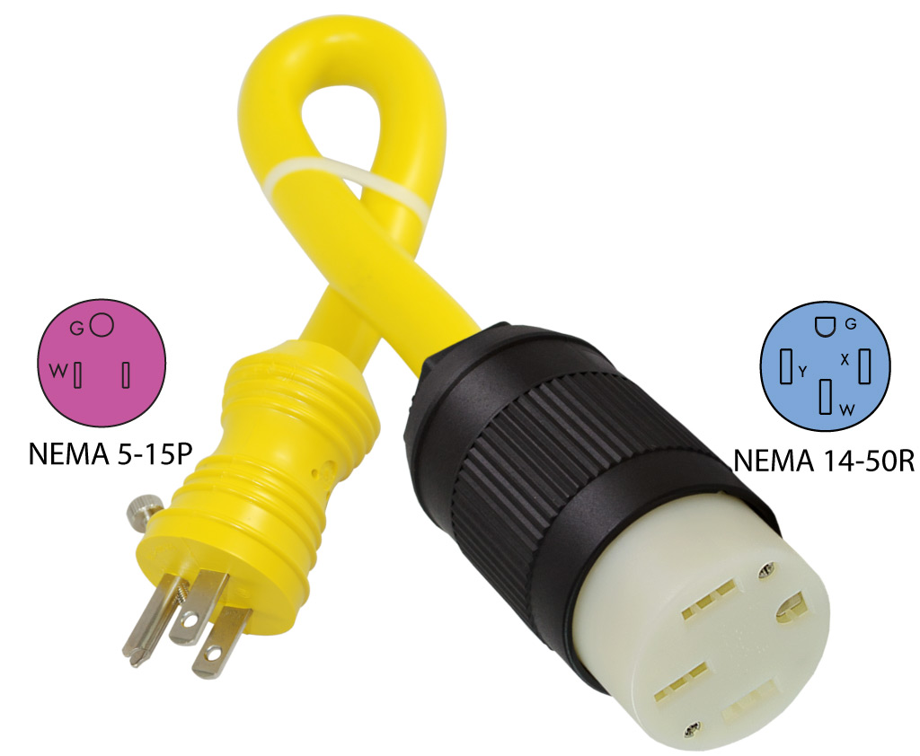 wiring diagram for nema 14 50r receptacle electrical three way switch l14 30 plug generator