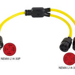 Nema L14 30r Wiring Diagram 2 Connection 30p To Y Adapter