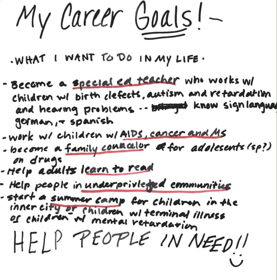 Smart Goals For Teachers Professional Growth