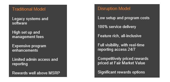 disruptive recognition model