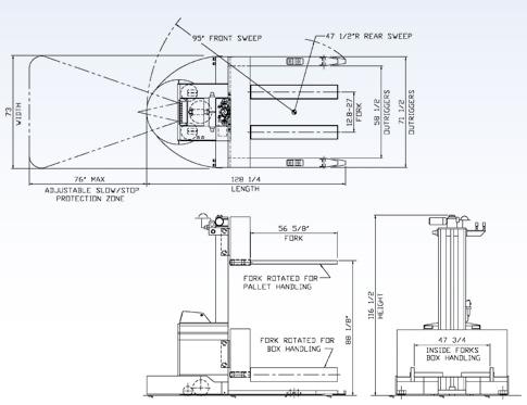 Automatic Palletizer AGVS