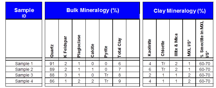 Best Way Identify Minerals
