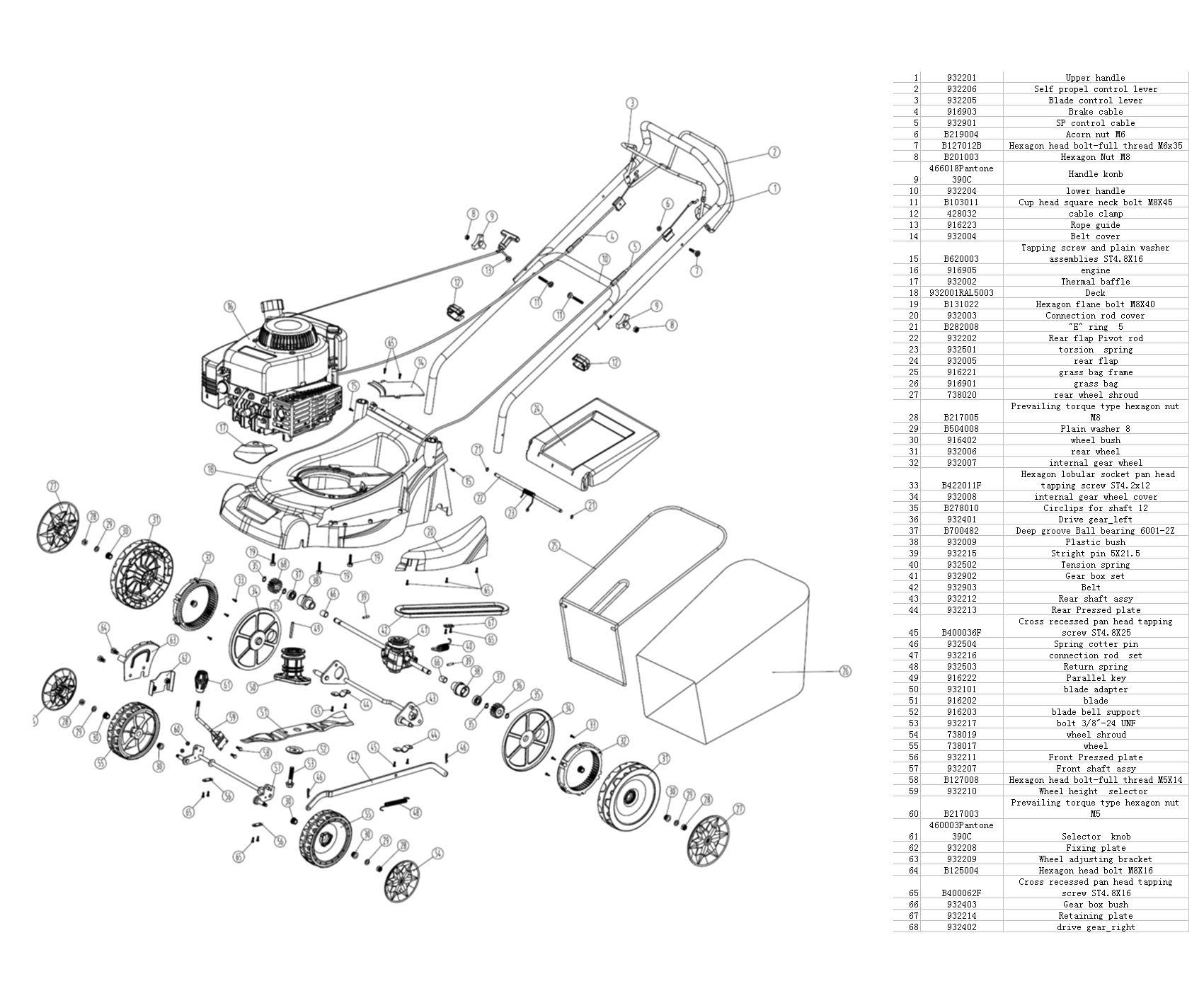 Sovereign 40cm Self Propelled Petrol Lawnmower
