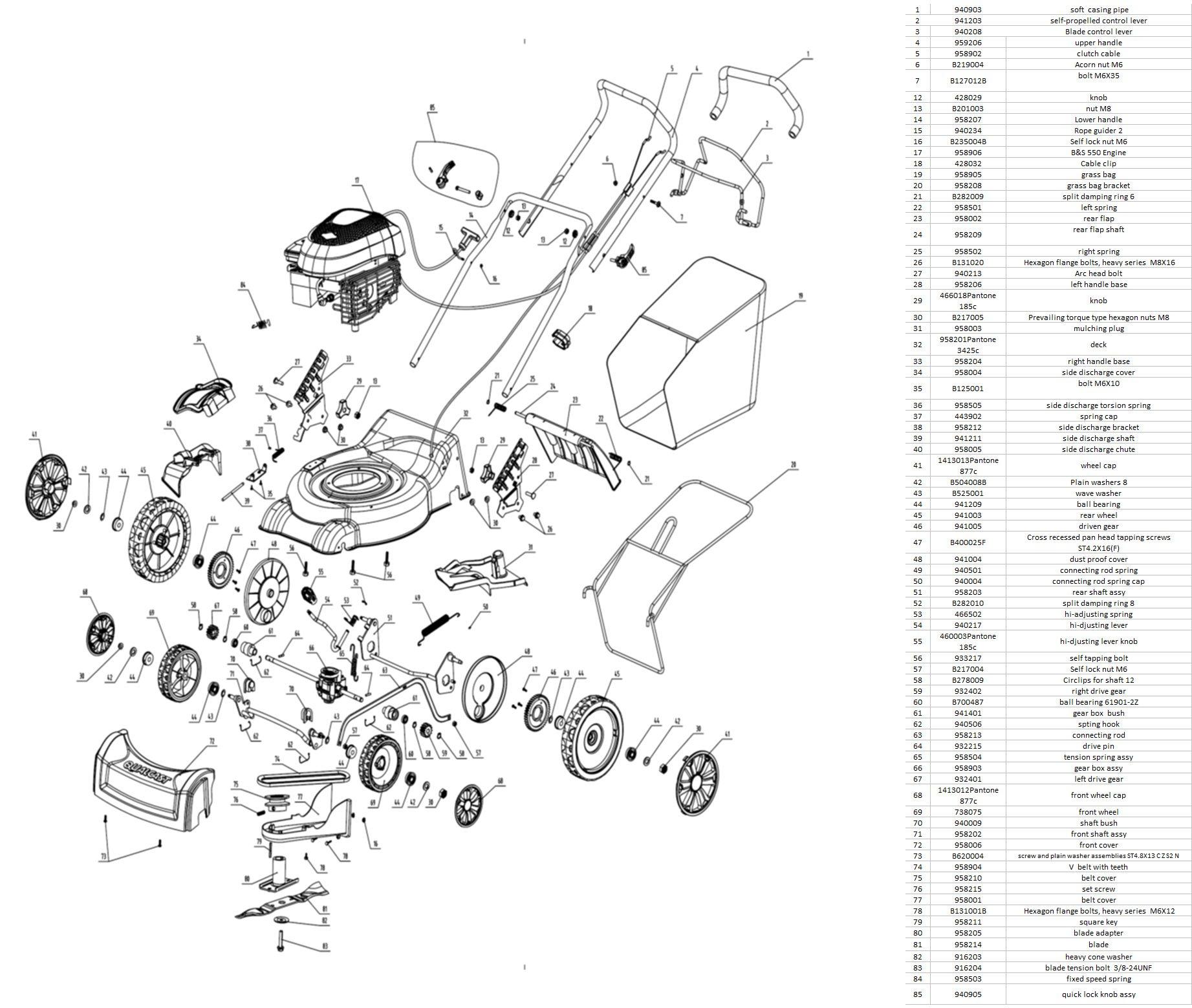 Qualcast 48cm Self Propelled Petrol Lawnmower