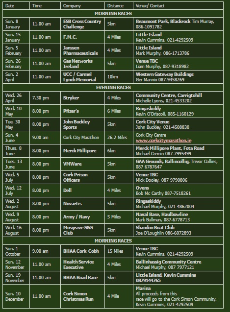 Cork BHAA 2017 Calendar. Subject to change. Always check CorkBHAA.com before a race.