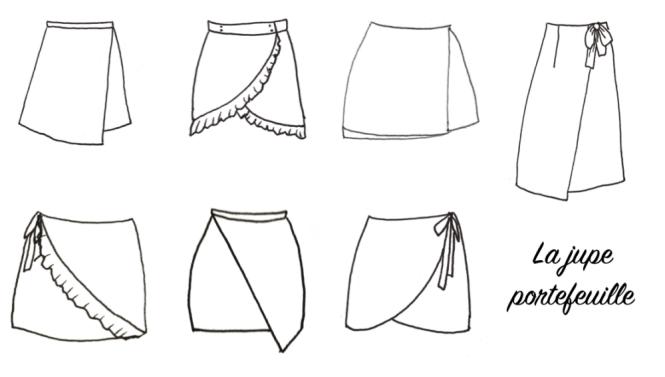 4ef64cae0684a4 Revue de patrons #11 : la jupe portefeuille – Corneliadixit