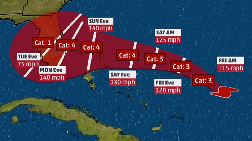 Hurricane Prep – Start Your Generators – #Dorian