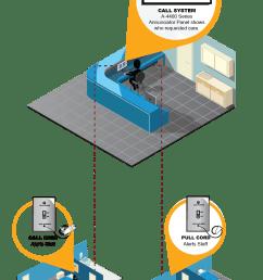cornell nurse call system diagram cornell nurse call system diagram  [ 901 x 1344 Pixel ]