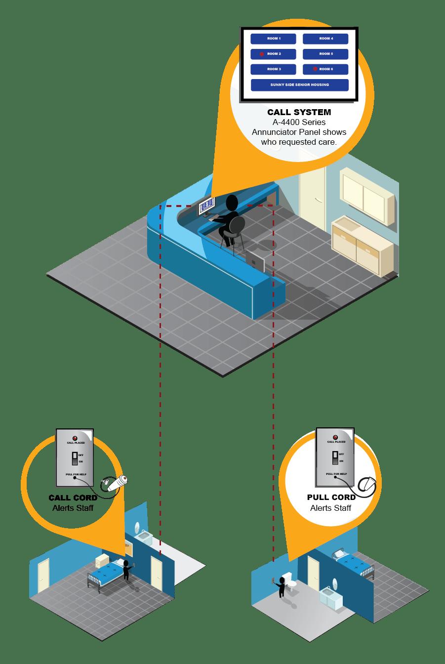 hight resolution of cornell nurse call system diagram cornell nurse call system diagram