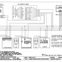 Nurse Call System Wiring Diagram Bmw Audio E39 Annunciator, 3 Zone On 2 Gang Stainless Steel Plate | Cornell Communications Emergency Systems