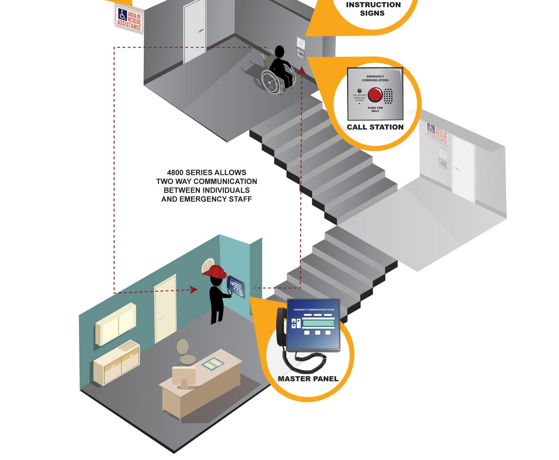 hight resolution of area of refuge pricing refuge alarm