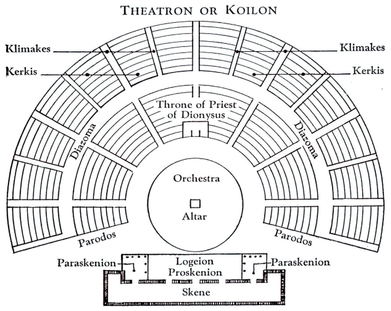 theater greek diagram 98 civic wiring history of western theatre greeks to elizabethans