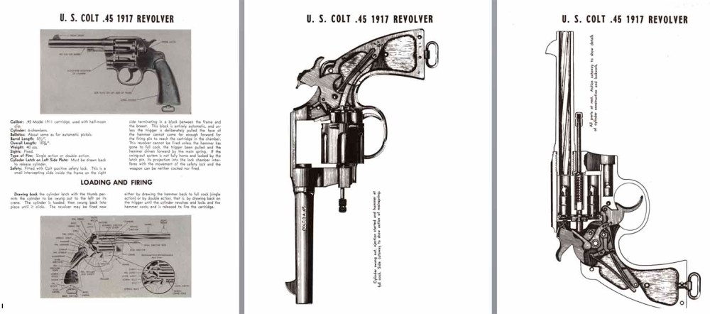 medium resolution of  colt u s m1917 45 revolver stripping and cutaways