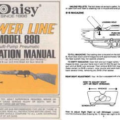 Daisy Air Rifle Parts Diagram Msh Brain Wiring Cornell Publications Llc Links To Gun Catalog Reprints M880 Power Line Manual
