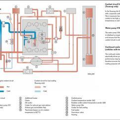 2000 Volkswagen Jetta Cooling System Diagram Yard Machine Mower Deck Vw Water Pump Location Get Free Image About
