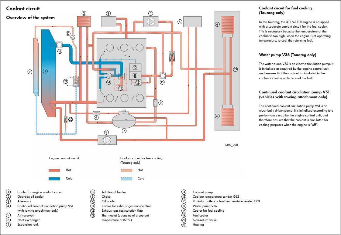2017 toyota hilux stereo wiring diagram ez go gas for 1998 kia sportage get free
