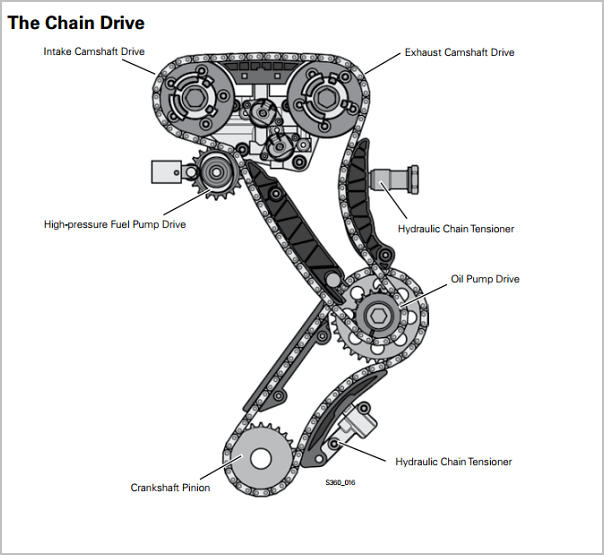 Service manual [2008 Volkswagen R32 Timing Chain