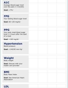 Afor also diabetes book logging issues insulin  more cornerstones care rh