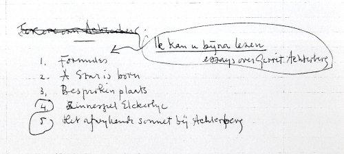 Fiche met titels van essays over Achterberg.
