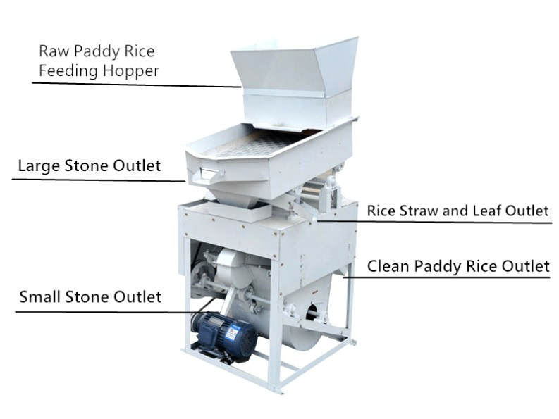 structure of rice destoner machine