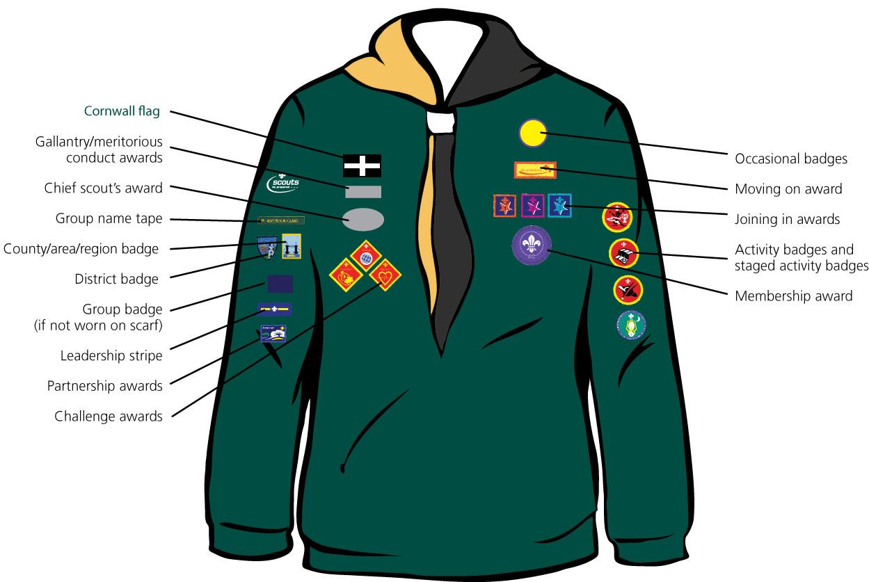 Badge Uniform