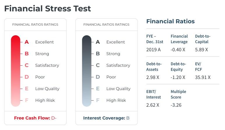 financial-stress-test-2