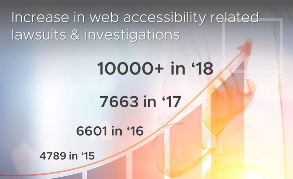 What is Website Accessibility?