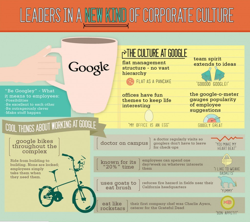 The Real Secret Behind S Corporate Culture