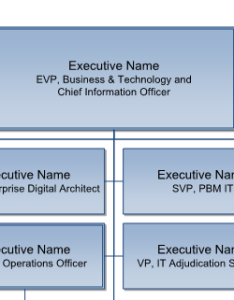 Example of org chart development also customized recruiting research companies recruitment rh corporatenavigators