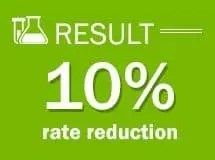10% Rate Reduction with Corporate Synergies