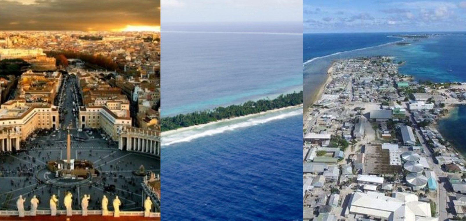 10 smallest countries in the world (Landmass)