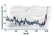 L'andamento delle temperature negli ultimi 2mila anni