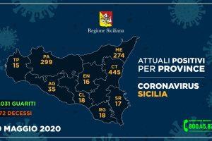 Coronavirus 29 maggio 2020