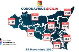 Coronavirus, in Sicilia boom di guariti (972): 1306 nuovi casi con 9963 tamponi. Le vittime sono 48