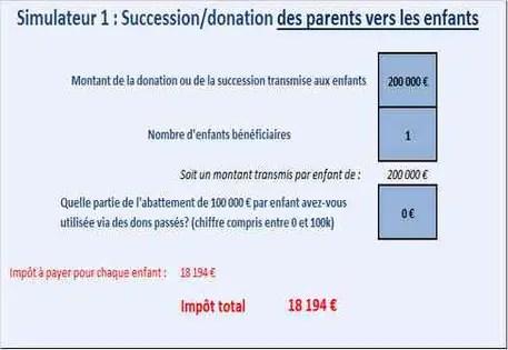 Simulateur Excel Calcul Des Droits De Succession Donation