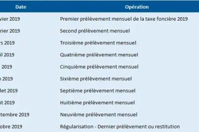 TAXE MENSUALISATION TÉLÉCHARGER FONCIERE FORMULAIRE