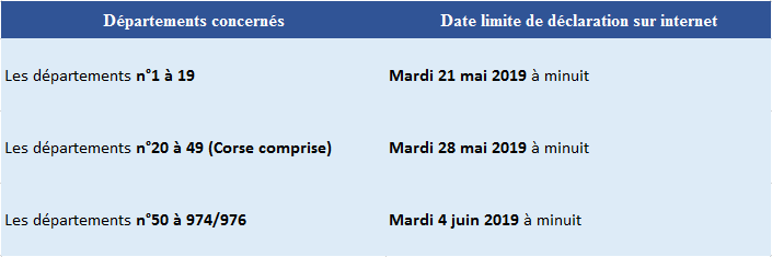 Dates Limites Des Declarations D Impots 2019 Version En