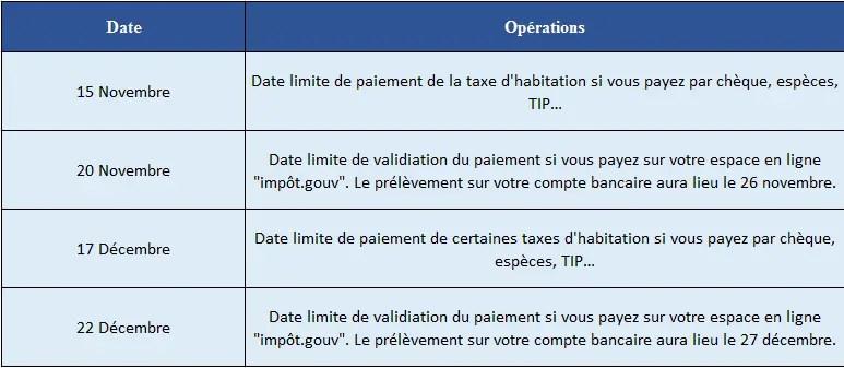 FORMULAIRE FONCIERE TAXE TÉLÉCHARGER MENSUALISATION