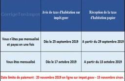 Taxe d'habitation 2019 : date d'envoi, délai de paiement, calcul…