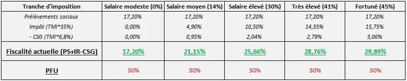 images détaillées pas de taxe de vente meilleur choix
