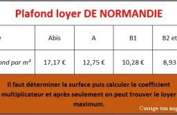 Calcul du loyer De Normandie maximum pour les zones A, Abis, B1, C.