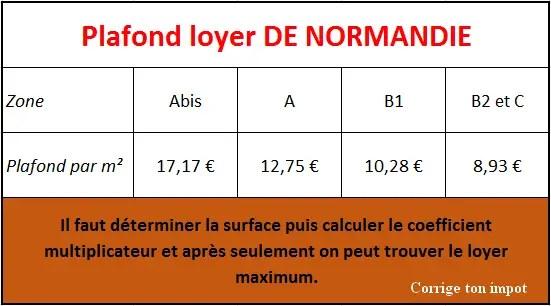 Barème des plafonds de loyer De Normandie et détaille du calcul