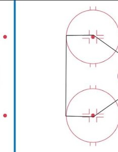 Homeplate also shot quality and expected goals part corsica rh hockey
