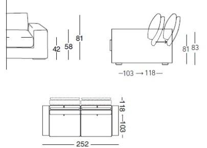 struttura di un divano